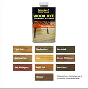 Тонировка для дерева Wood Dye Brown Mahogany (Коричневый махагон)